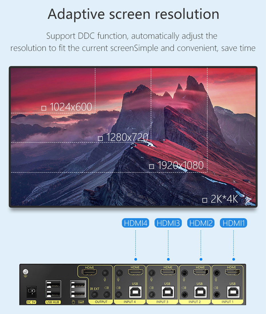4 in 1 out HDMI KVM switch 41HH2.0 supports automatic resolution resolution