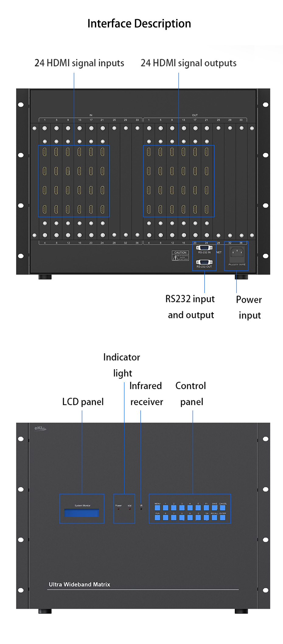 HDMI matrix 24 in 24 out 2424H interface description