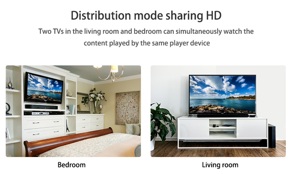 HDMI matrix 4 in 4 out 414H HD display