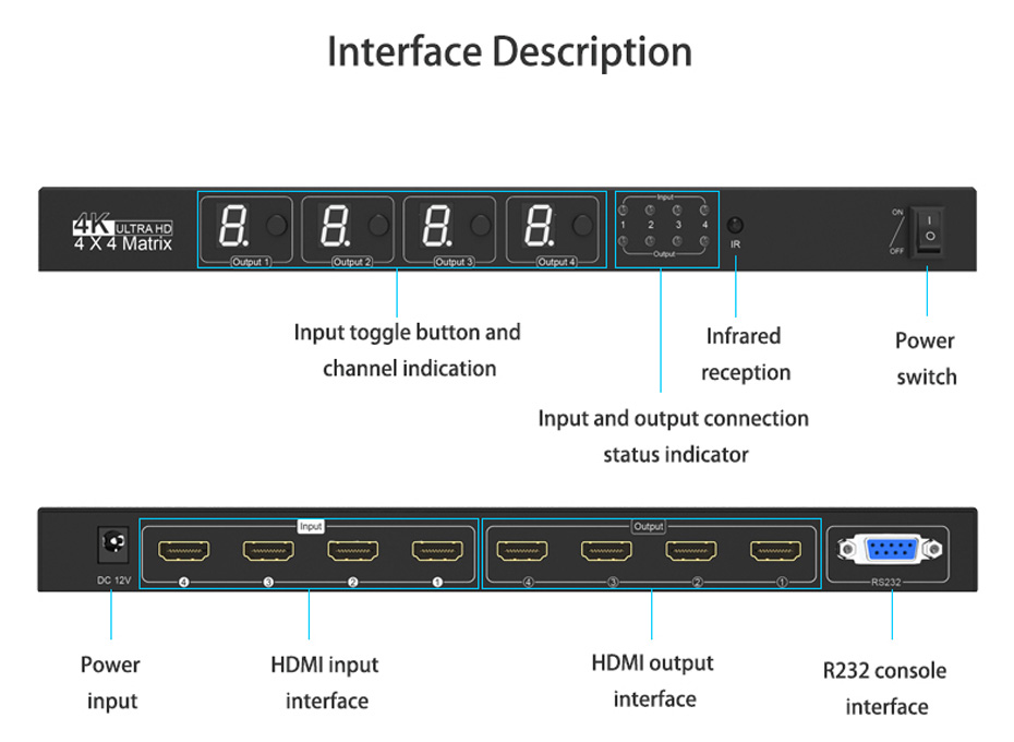 HDMI matrix four in and four out 414H interface description